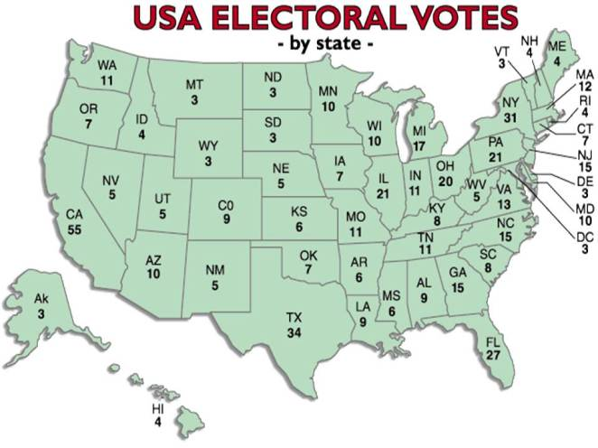 electoralcollegepic